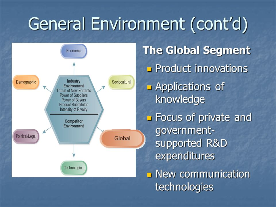 General Environment (cont'd) The Global Segment The Global Segment Product innovations Product innovations Applications of knowledge Applications of knowledge Focus of private and government- supported R&D expenditures Focus of private and government- supported R&D expenditures New communication technologies New communication technologies