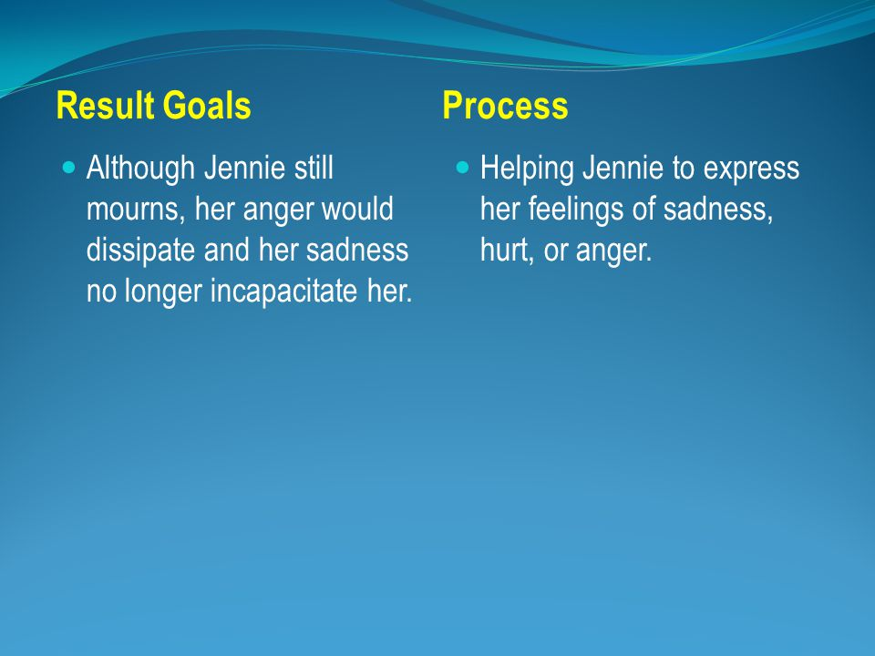 Result GoalsProcess Although Jennie still mourns, her anger would dissipate and her sadness no longer incapacitate her.