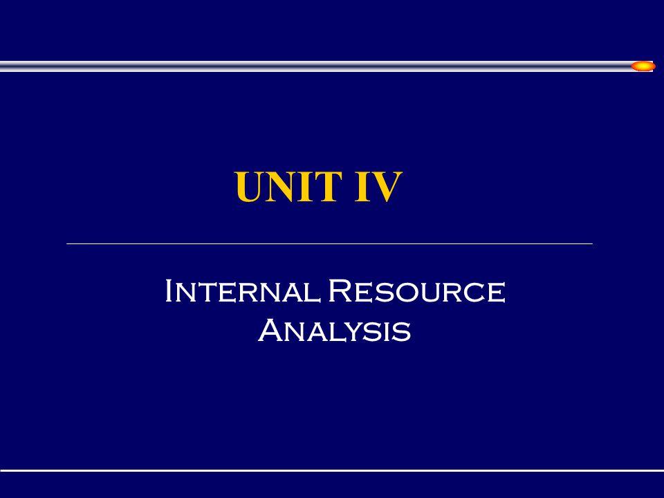Internal Resource Analysis UNIT IV