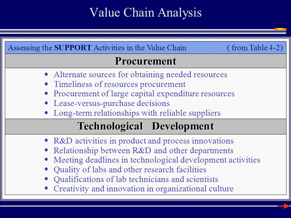 Value Chain Analysis Assessing the PRIMARY Activities in the Value Chain ( continued ) ( from Table 4-1) Customer Service Customer input for product improvements Handling of customer complaints Warranty and guarantee policies Employee training in customer education & service issues Replacement parts and services