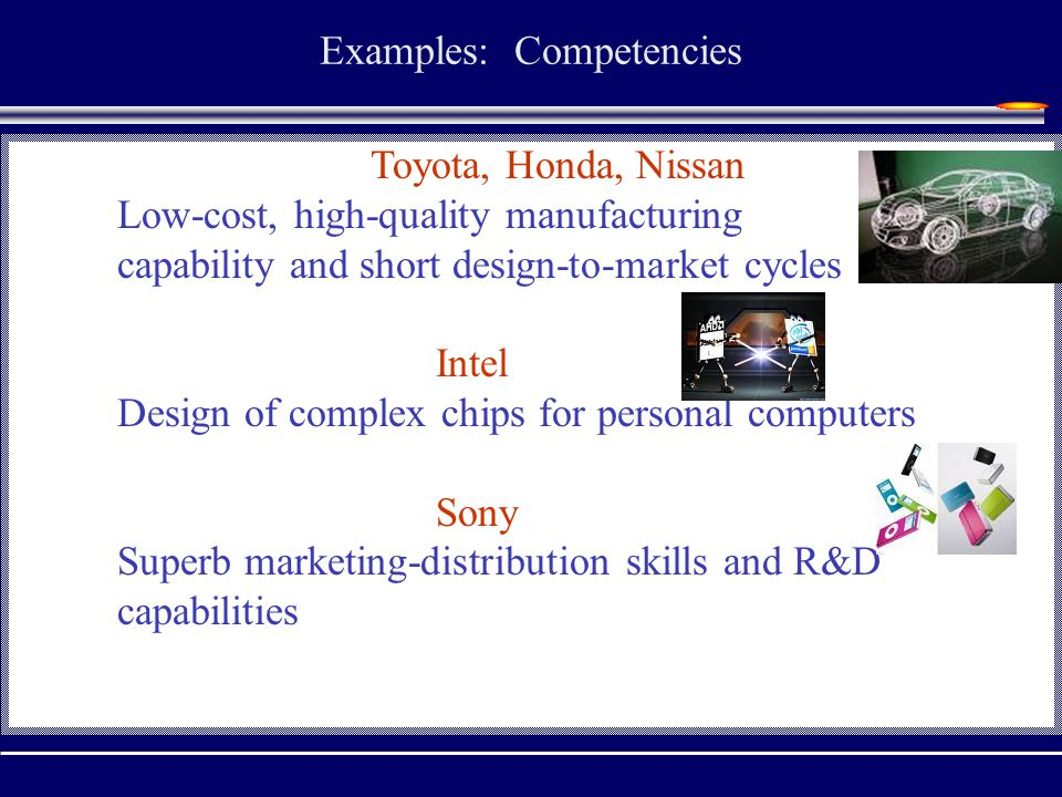 Examples: Competencies Toyota, Honda, Nissan Low-cost, high-quality manufacturing capability and short design-to-market cycles Intel Design of complex chips for personal computers Sony Superb marketing-distribution skills and R&D capabilities