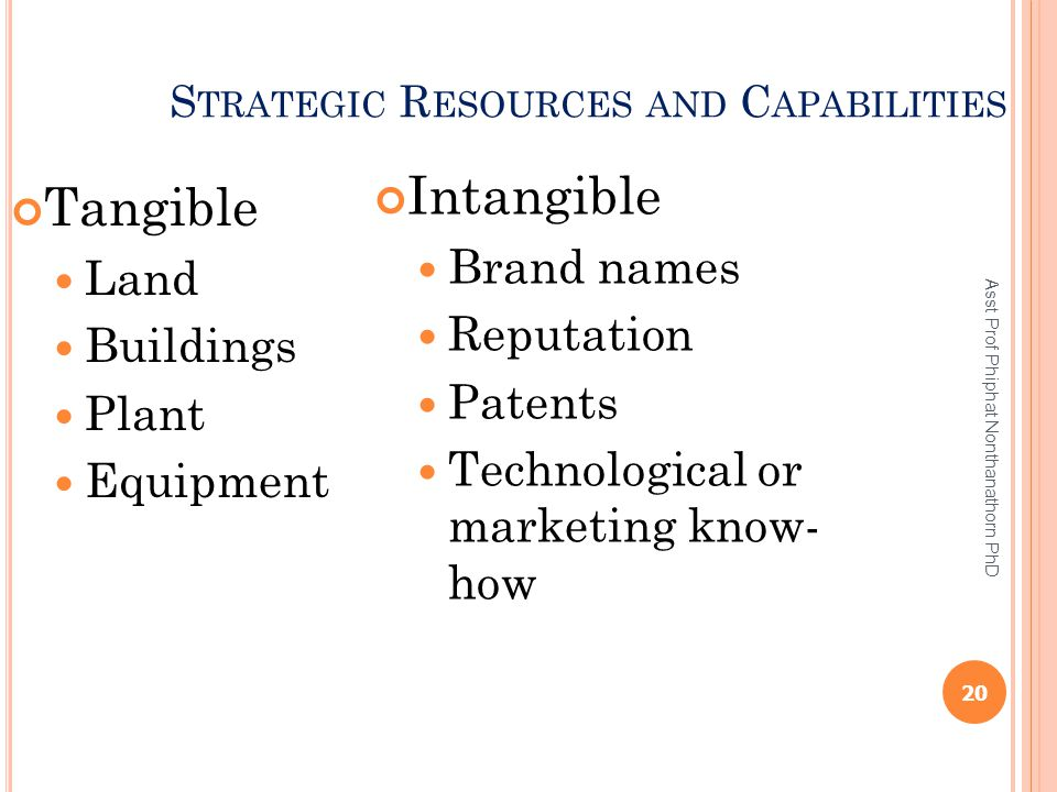 S TRATEGIC R ESOURCES AND C APABILITIES Tangible Land Buildings Plant Equipment Intangible Brand names Reputation Patents Technological or marketing k