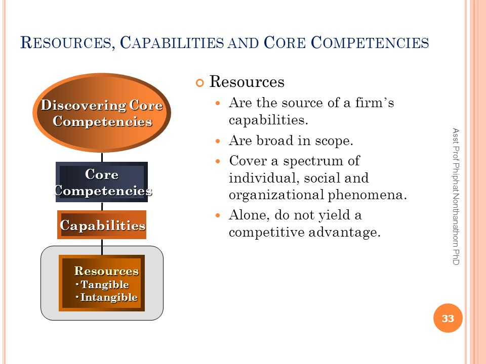 R ESOURCES, C APABILITIES AND C ORE C OMPETENCIES Resources Are the source of a firm ' s capabilities. Are broad in scope. Cover a spectrum of individ