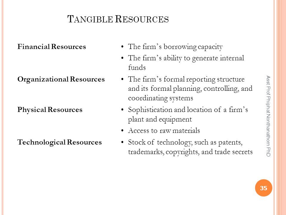T ANGIBLE R ESOURCES Financial Resources The firm ' s borrowing capacity The firm ' s ability to generate internal funds Organizational Resources The