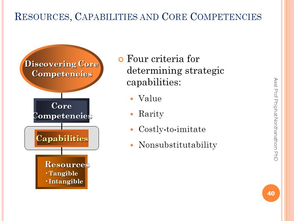 R ESOURCES, C APABILITIES AND C ORE C OMPETENCIES Four criteria for determining strategic capabilities: Value Rarity Costly-to-imitate Nonsubstitutabi