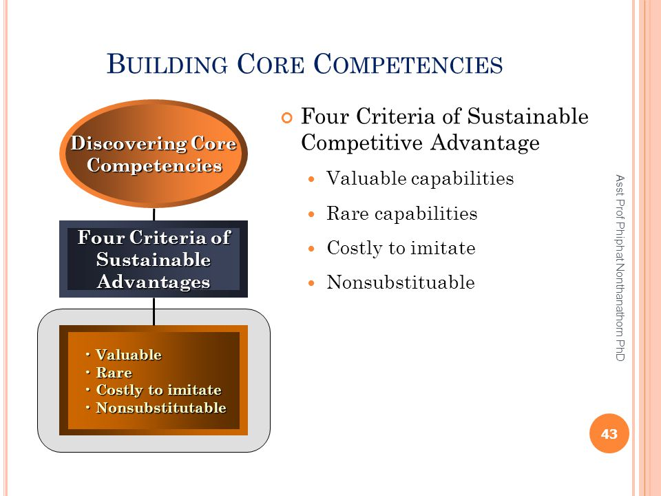 B UILDING C ORE C OMPETENCIES Four Criteria of Sustainable Competitive Advantage Valuable capabilities Rare capabilities Costly to imitate Nonsubstitu