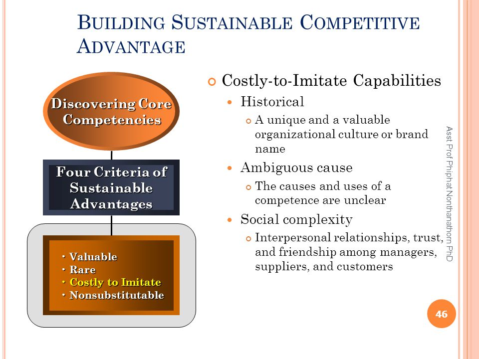 B UILDING S USTAINABLE C OMPETITIVE A DVANTAGE Costly-to-Imitate Capabilities Historical A unique and a valuable organizational culture or brand name