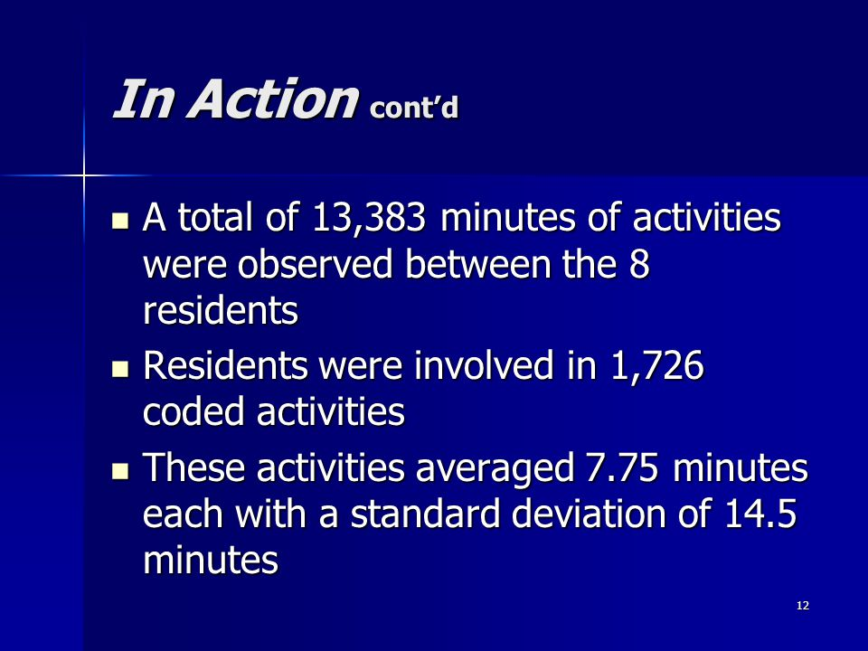 12 In Action cont'd A total of 13,383 minutes of activities were observed between the 8 residents A total of 13,383 minutes of activities were observed between the 8 residents Residents were involved in 1,726 coded activities Residents were involved in 1,726 coded activities These activities averaged 7.75 minutes each with a standard deviation of 14.5 minutes These activities averaged 7.75 minutes each with a standard deviation of 14.5 minutes