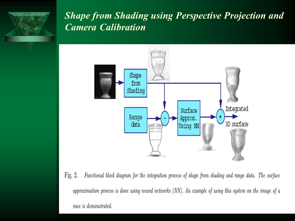 Shape from Shading using Perspective Projection and Camera Calibration