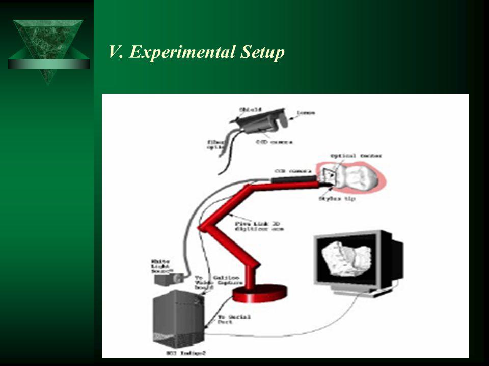 V. Experimental Setup