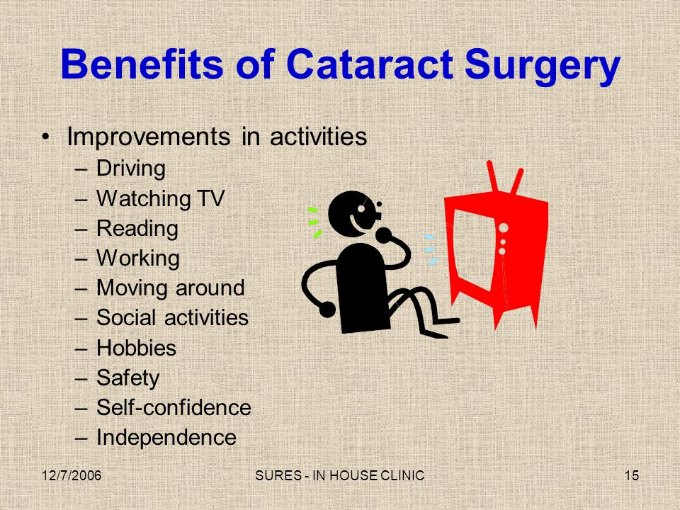 12/7/2006SURES - IN HOUSE CLINIC15 Benefits of Cataract Surgery Improvements in activities –Driving –Watching TV –Reading –Working –Moving around –Soc