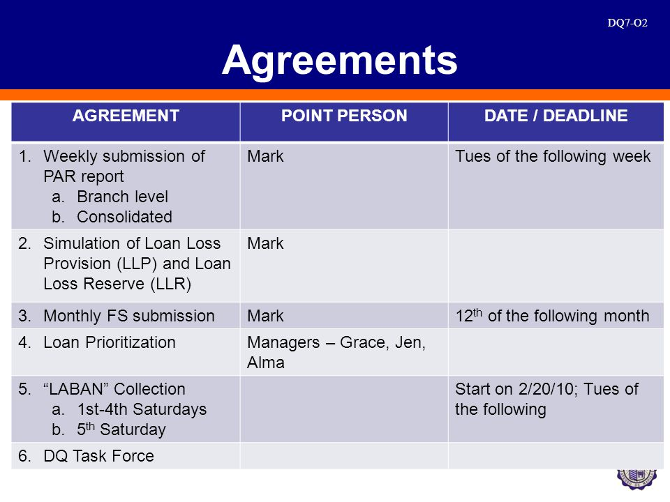DQ7-O2 Agreements AGREEMENTPOINT PERSONDATE / DEADLINE 1.Weekly submission of PAR report a.Branch level b.Consolidated MarkTues of the following week 2.Simulation of Loan Loss Provision (LLP) and Loan Loss Reserve (LLR) Mark 3.Monthly FS submissionMark12 th of the following month 4.Loan PrioritizationManagers – Grace, Jen, Alma 5. LABAN Collection a.1st-4th Saturdays b.5 th Saturday Start on 2/20/10; Tues of the following 6.DQ Task Force