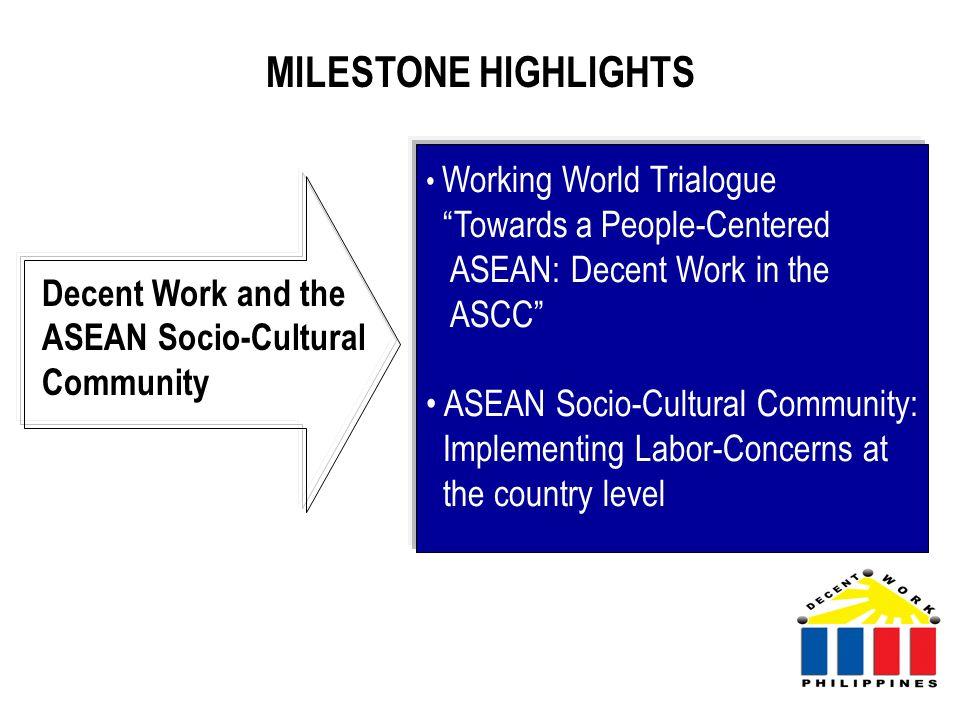 MILESTONE HIGHLIGHTS Localization of Decent Work at the Regional TIPCs Visayas and Mindanao-Wide RTIPCs Decent Work Common Agenda Network of Decent Work CHAMPIONS in Visayas and Mindanao Decent Work STEWARDS in Visayas and Mindanao