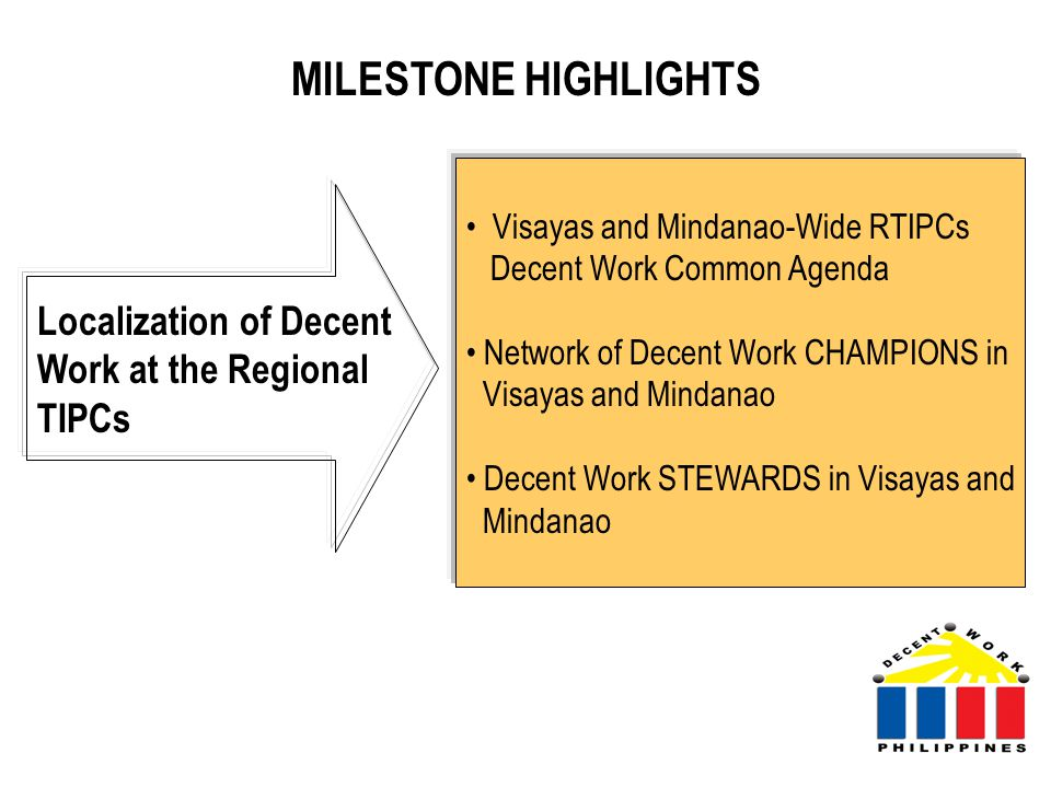 MILESTONE HIGHLIGHTS Localization of Decent Work at the Regional TIPCs Participatory Advocacy Workshop and Media Forum in Iloilo City Decent Work advocated among college students thru the DOLE Diamond Lecture Series in 7 regions