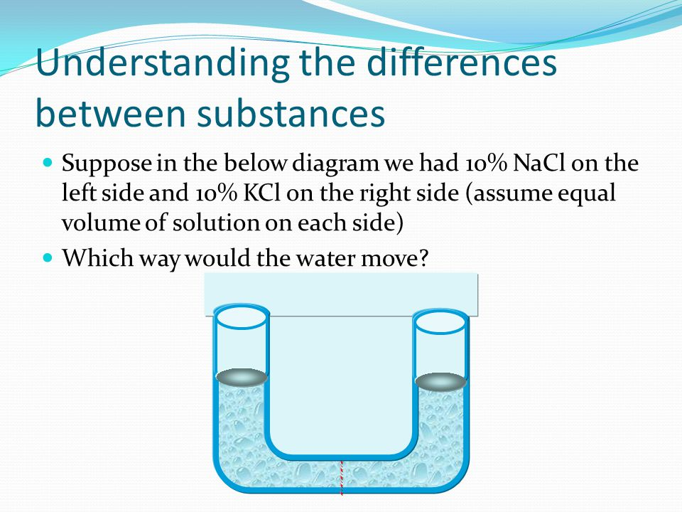 Understanding the differences between substances Suppose in the below diagram we had 10% NaCl on the left side and 10% KCl on the right side (assume equal volume of solution on each side) Which way would the water move