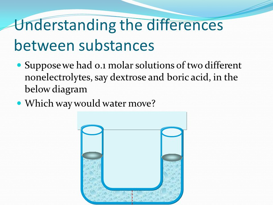Understanding the differences between substances Suppose we had 0.1 molar solutions of two different nonelectrolytes, say dextrose and boric acid, in the below diagram Which way would water move