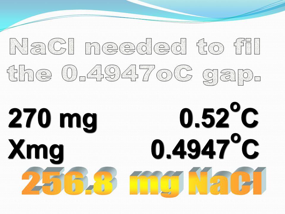 270 mg0.52 o C Xmg0.4947 o C
