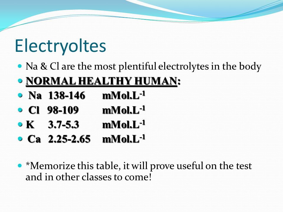 Electryoltes Na & Cl are the most plentiful electrolytes in the body NORMAL HEALTHY HUMAN: NORMAL HEALTHY HUMAN: Na 138-146 mMol.L -1 Na 138-146 mMol.L -1 Cl 98-109 mMol.L -1 Cl 98-109 mMol.L -1 K 3.7-5.3 mMol.L -1 K 3.7-5.3 mMol.L -1 Ca 2.25-2.65 mMol.L -1 Ca 2.25-2.65 mMol.L -1 *Memorize this table, it will prove useful on the test and in other classes to come!