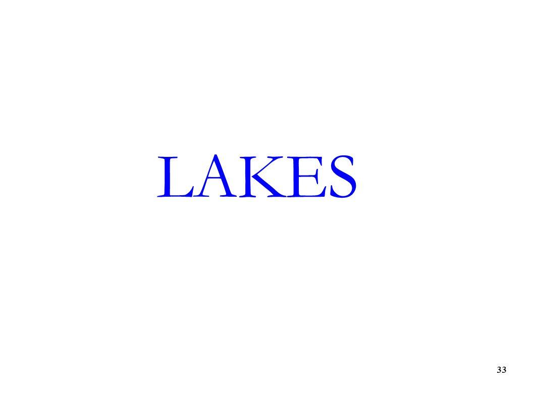 33 LAKES
