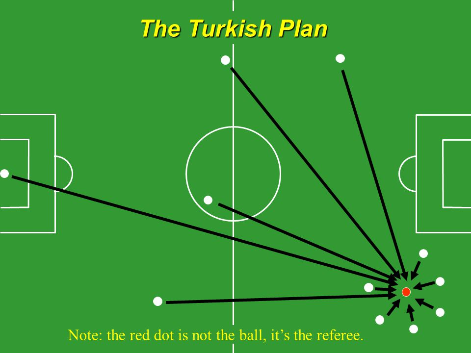 The Turkish Plan Note: the red dot is not the ball, it's the referee.
