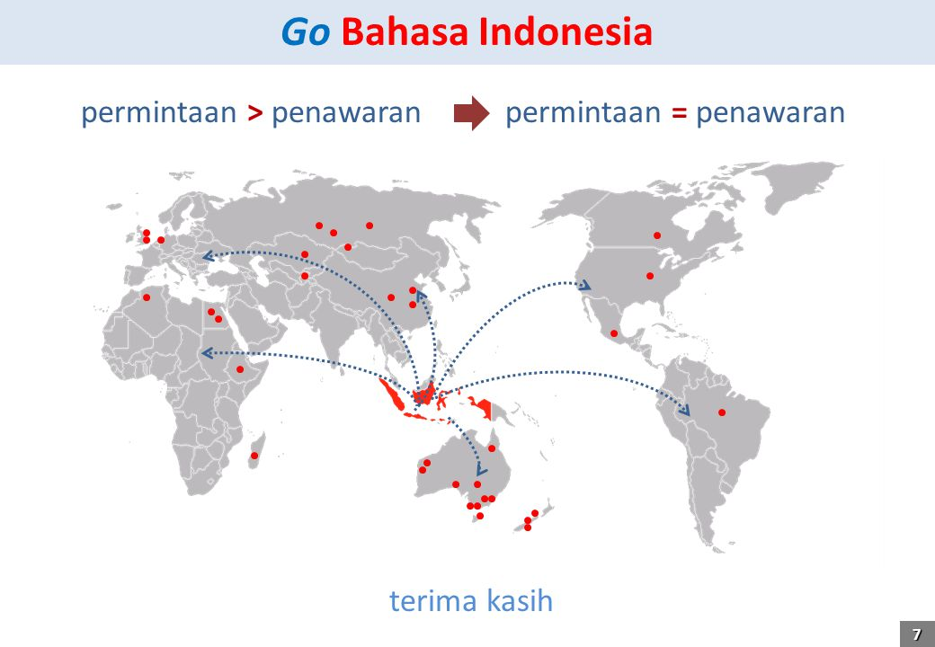 Go Bahasa Indonesia terima kasih permintaan > penawaranpermintaan = penawaran 7