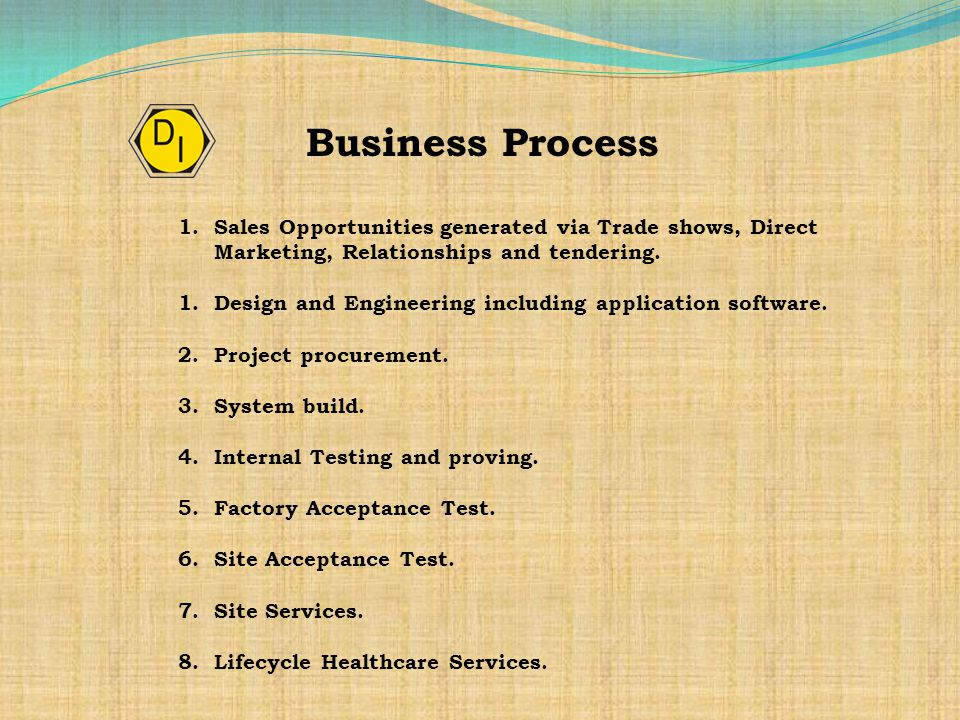 Business Process 1.Sales Opportunities generated via Trade shows, Direct Marketing, Relationships and tendering.