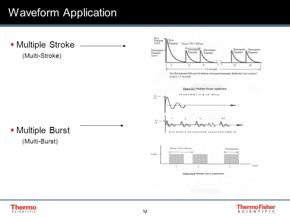 12 Waveform Application  Multiple Stroke (Multi-Stroke)  Multiple Burst (Multi-Burst)