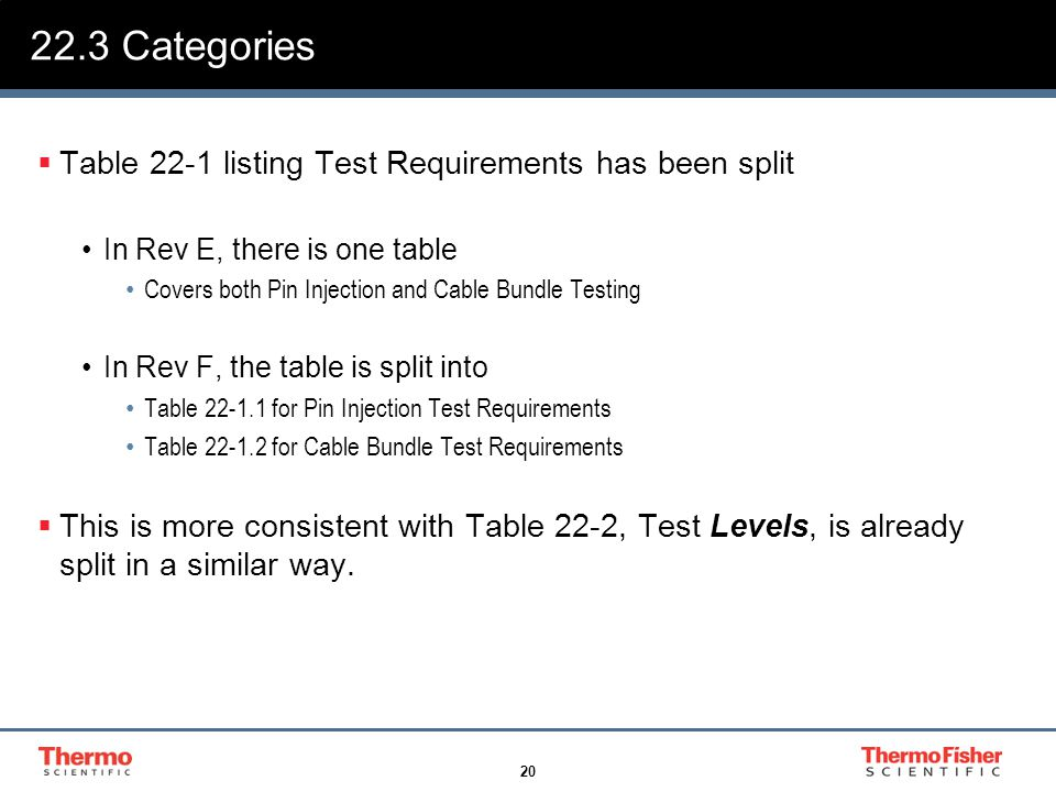 20 22.3 Categories  Table 22-1 listing Test Requirements has been split In Rev E, there is one table Covers both Pin Injection and Cable Bundle Testi