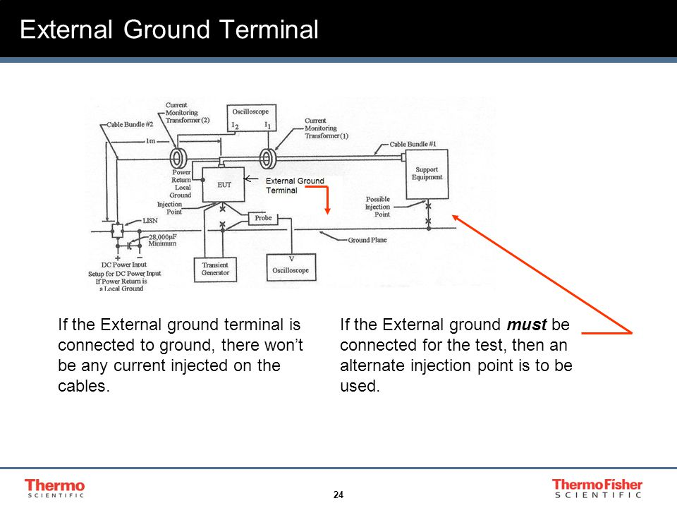 24 External Ground Terminal If the External ground terminal is connected to ground, there won't be any current injected on the cables. If the External