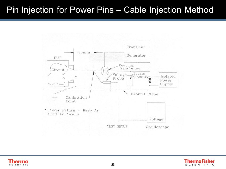 28 Pin Injection for Power Pins – Cable Injection Method