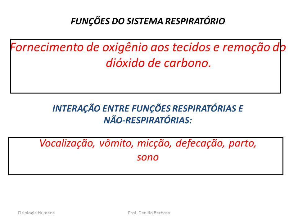 Fisiologia HumanaProf.