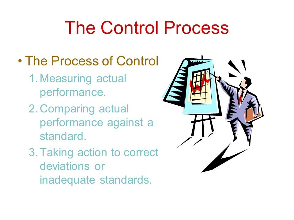 The Control Process The Process of Control 1.Measuring actual performance.