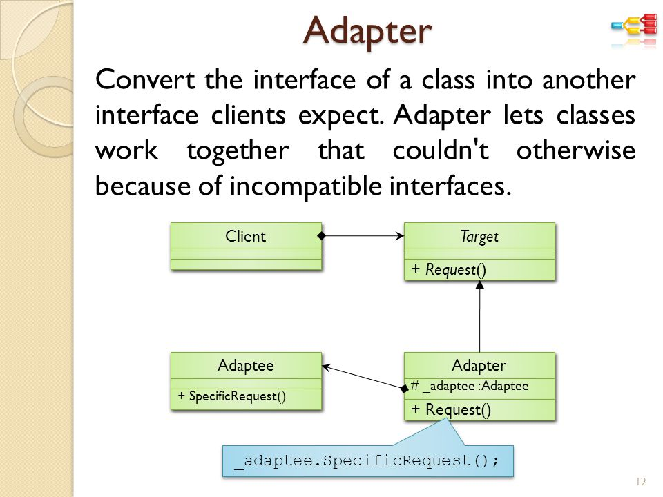 Adapter Convert the interface of a class into another interface clients expect.