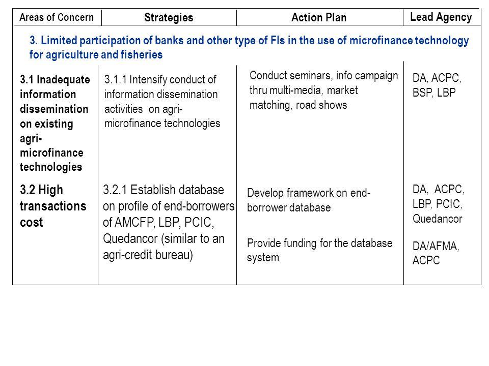 3.2.1 Establish database on profile of end-borrowers of AMCFP, LBP, PCIC, Quedancor (similar to an agri-credit bureau) 3.2 High transactions cost 3. L