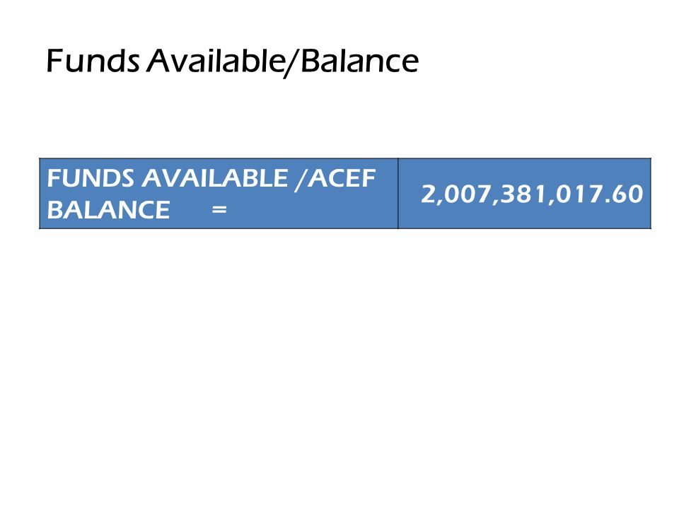 Funds Available/Balance FUNDS AVAILABLE /ACEF BALANCE = 2,007,381,017.60