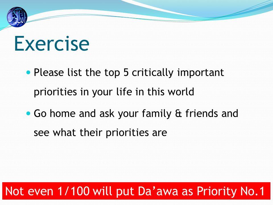 4 – steps for the Da'aee 1.Learn the Qur'an 2.Purify yourself: External & Internal 3.Learn Islam 4.Live the Sunnah & Seerah Rasoolullah 's method is the best