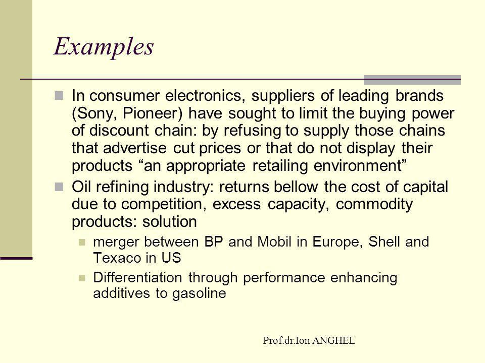 Prof.dr.Ion ANGHEL Examples In consumer electronics, suppliers of leading brands (Sony, Pioneer) have sought to limit the buying power of discount cha