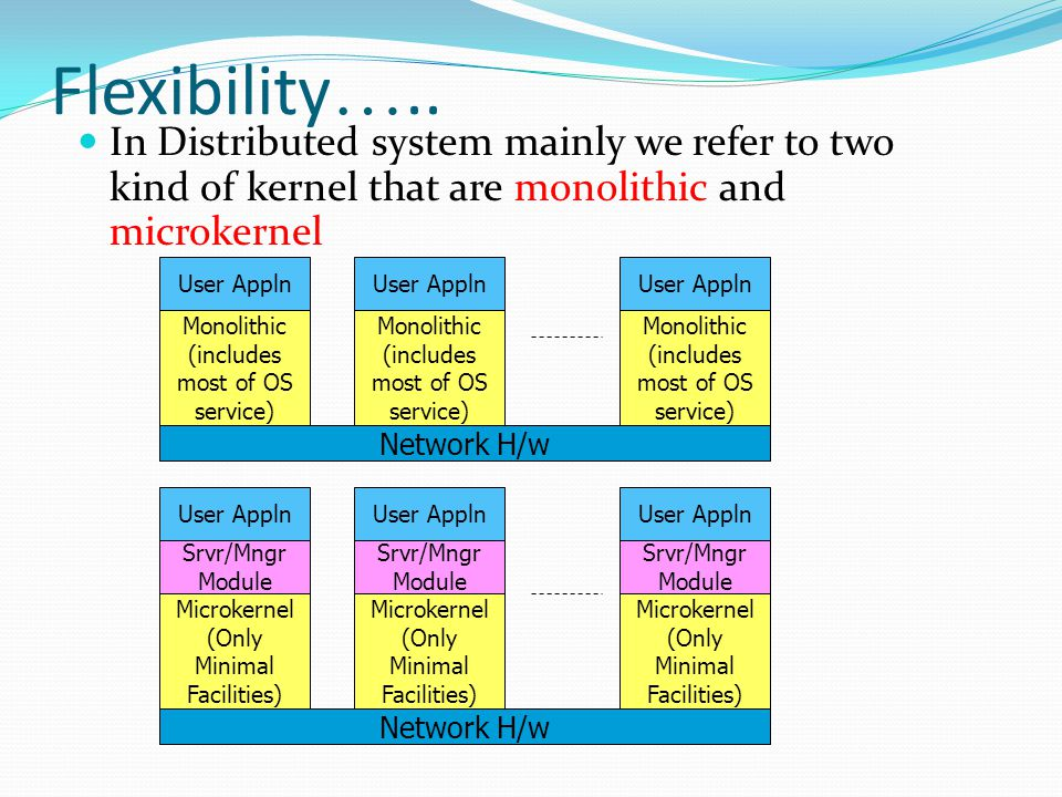 Flexibility ….. In Distributed system mainly we refer to two kind of kernel that are monolithic and microkernel User Appln Monolithic (includes most o