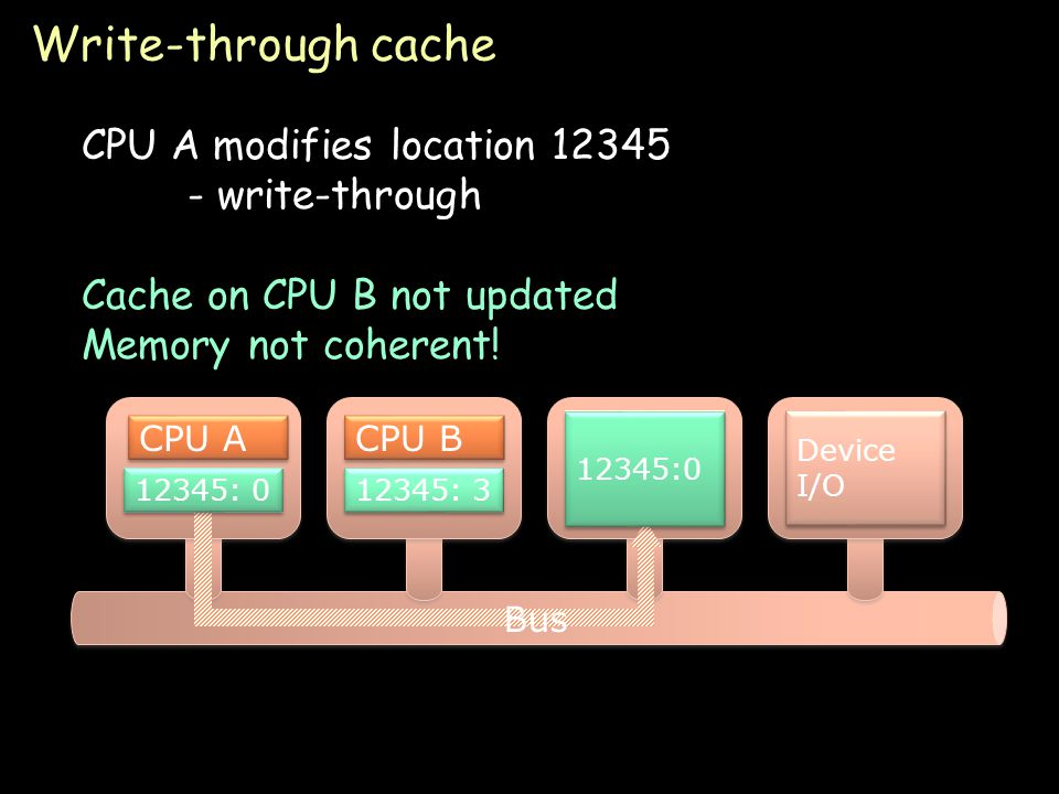 Page 24 Write-through cache CPU A modifies location 12345 - write-through 12345:3 Device I/O CPU A 12345: 3 CPU B 12345: 3 Cache on CPU B not updated Memory not coherent.