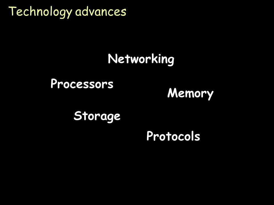 Page 3 Technology advances Processors Memory Networking Storage Protocols