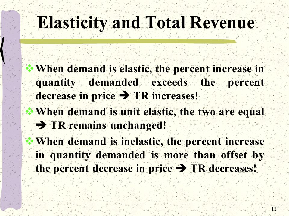 11 Elasticity and Total Revenue  When demand is elastic, the percent increase in quantity demanded exceeds the percent decrease in price  TR increas