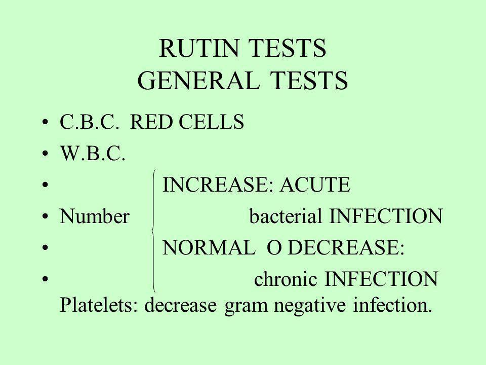 RUTIN TESTS GENERAL TESTS C.B.C. RED CELLS W.B.C.