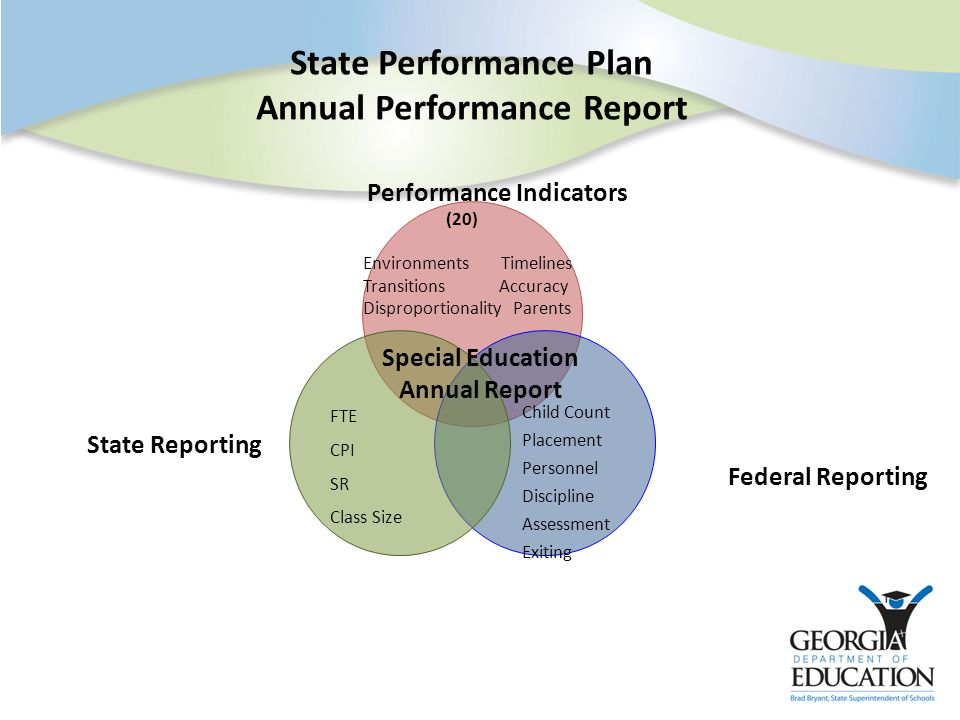 State Performance Plan Annual Performance Report Federal Reporting State Reporting Special Education Annual Report FTE CPI SR Class Size Performance Indicators (20) Environments Timelines Transitions Accuracy Disproportionality Parents Child Count Placement Personnel Discipline Assessment Exiting
