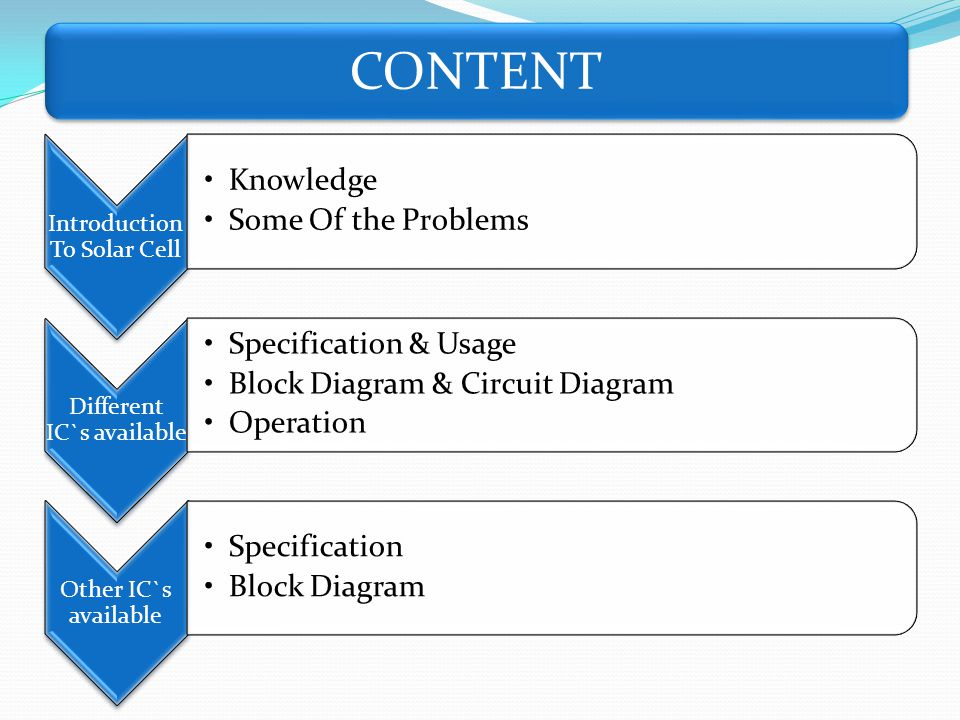 Introduction To Solar Cell Knowledge Some Of the Problems Different IC`s available Specification & Usage Block Diagram & Circuit Diagram Operation Other IC`s available Specification Block Diagram CONTENT