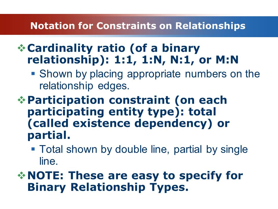 Notation for Constraints on Relationships  Cardinality ratio (of a binary relationship): 1:1, 1:N, N:1, or M:N  Shown by placing appropriate numbers on the relationship edges.