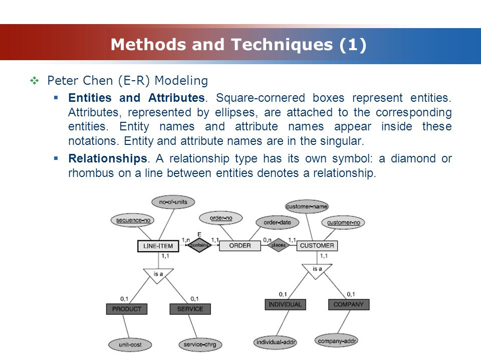Methods and Techniques (1)  Peter Chen (E-R) Modeling  Entities and Attributes.
