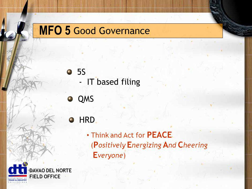 DAVAO DEL NORTE FIELD OFFICE Good Governance MFO 5 5S - IT based filing QMS HRD Think and Act for PEACE ( P ositively E nergizing A nd C heering E veryone)