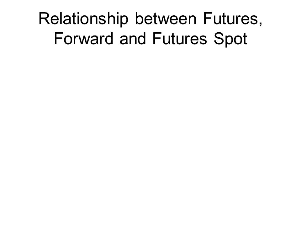 Relationship between Futures, Forward and Futures Spot