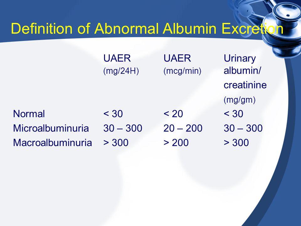 Definition of Abnormal Albumin Excretion UAERUAERUrinary (mg/24H)(mcg/min) albumin/ creatinine (mg/gm) Normal< 30< 20< 30 Microalbuminuria30 – 30020 –