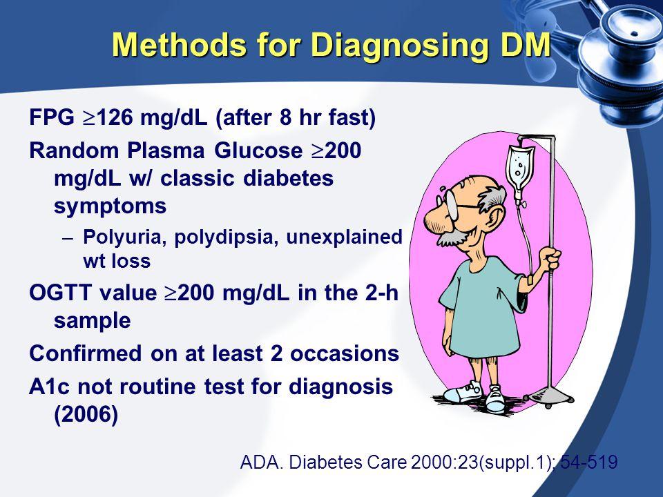 FPG  126 mg/dL (after 8 hr fast) Random Plasma Glucose  200 mg/dL w/ classic diabetes symptoms –Polyuria, polydipsia, unexplained wt loss OGTT value